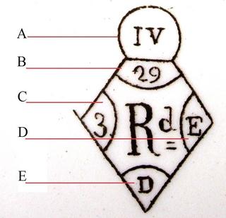 Design Registration Mark