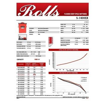 Rolls S-1400EX Series 4500
