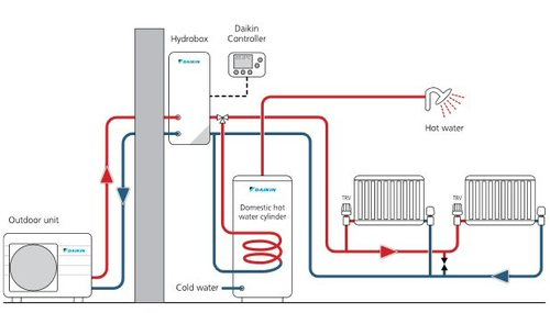 Electric Heat Pumps