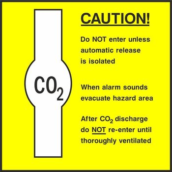 Caution CO2