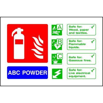 Fire extinguisher identification - ABC POWDER