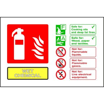 Fire extinguisher identification - WET CHEMICAL
