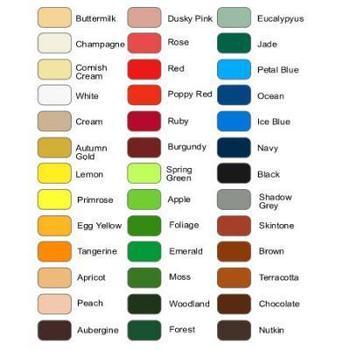 Sugarflair Edible Blossom Tint Varied Colours