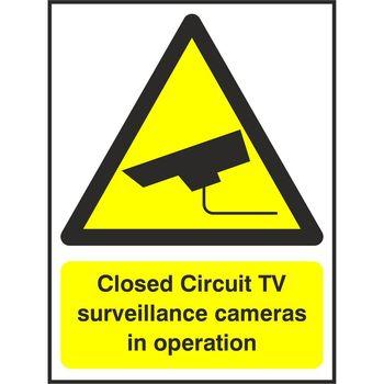 Closed Circuit TV surveillance cameras in operation