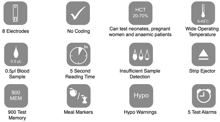 Features of VivaChek Ino blood glucose meter