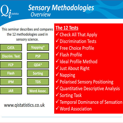 Sensory Methodologies Webinar (access to recording only)