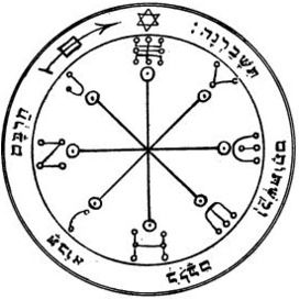 S-13 Sixth Pentacle Of Mars