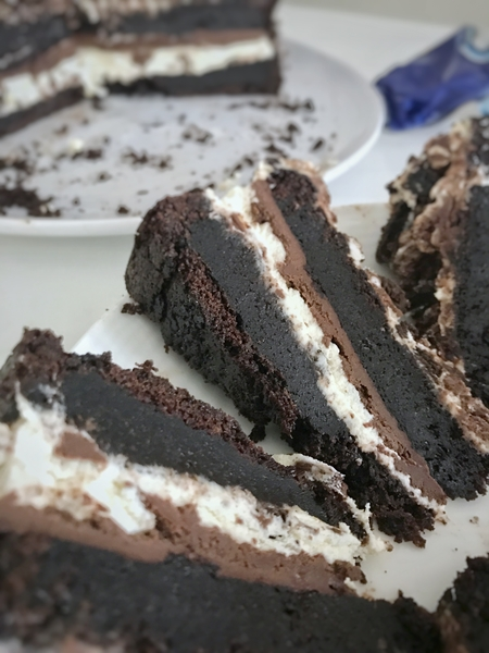 Is It Time For Chocolate Cake?