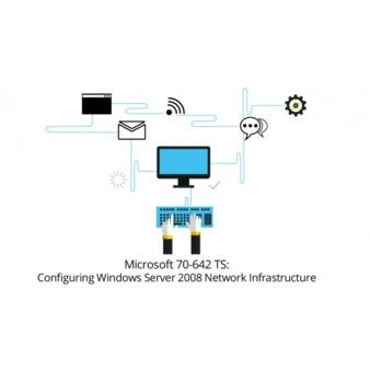 Microsoft 70-642 - Configuring Windows Server 2008 Network Infrastructure