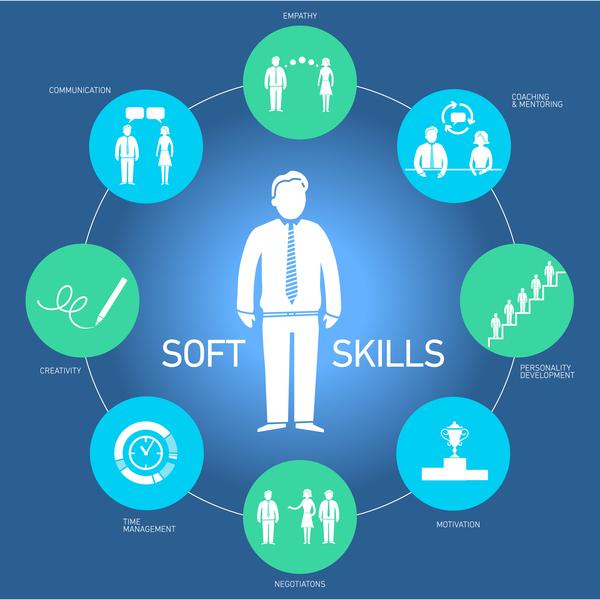 Building Soft Skills in Procurement