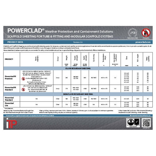 Powerclad®