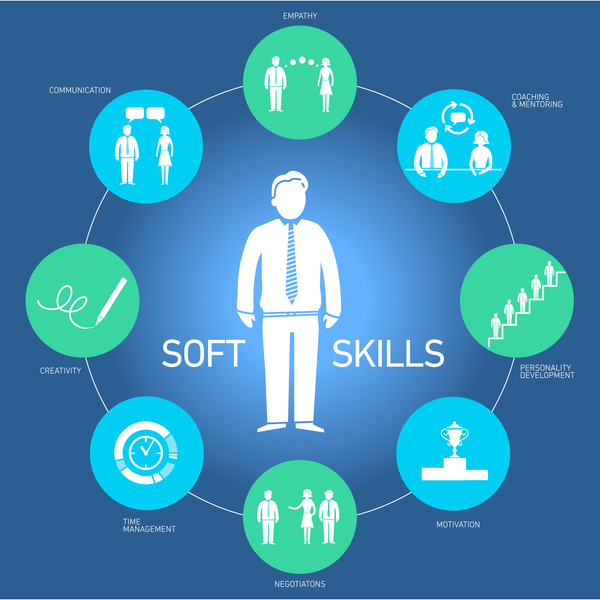 Building Soft Skills in Procurement Part 2