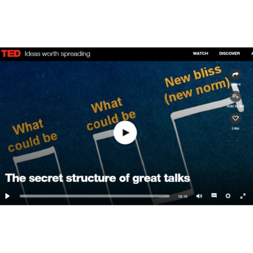 Nancy Duarte: The Secret Structure of Great Talks