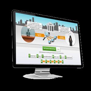 Business Analysis Foundation