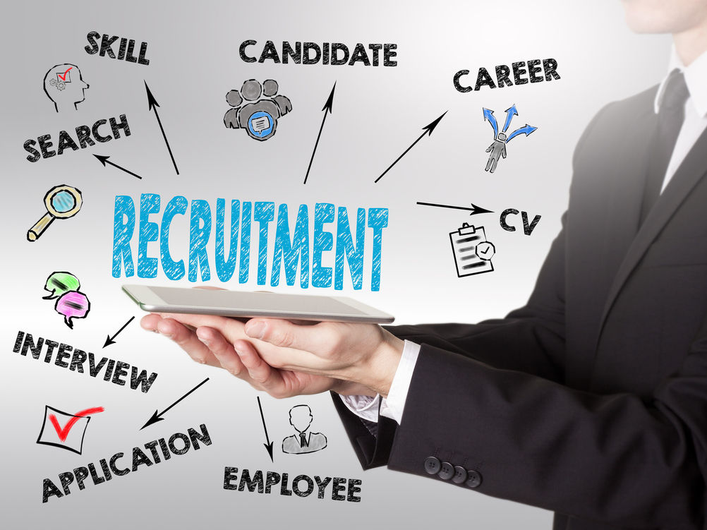 A to Z of Recruitment & Selection Skills Toolkit
