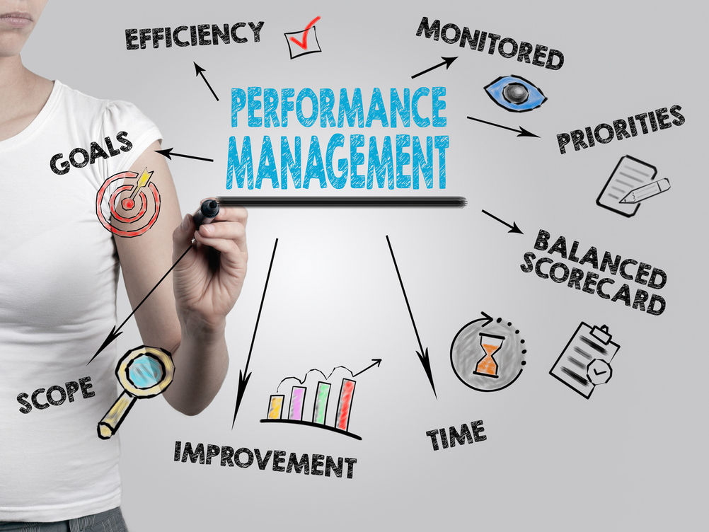 A to Z of Performance & Development Reviews Toolkit