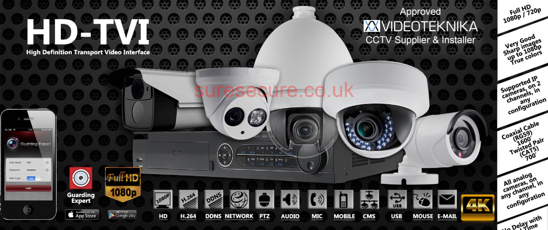 CCTV Installations Middlesex, CCTV Installations London, CCTV Installations Twickenham