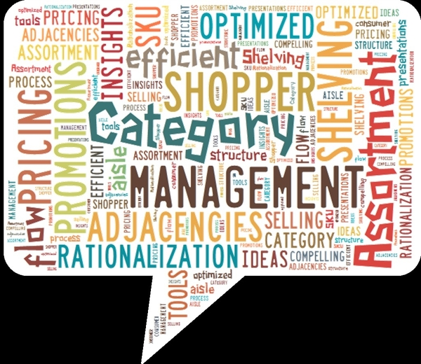 Two-minute guide to Category Management and its benefits