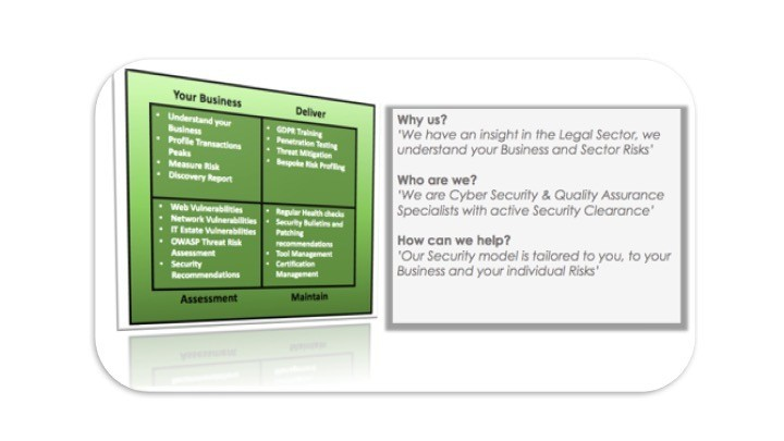 Legal Sector Security Model