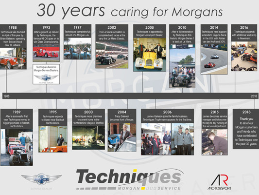 Techniques - Morgan News and Events