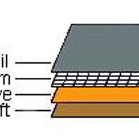 7 Micron Aluminium Foil/PE/Glass Cloth Lamination Mesh 12mm x 12mm 110gsm