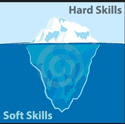 Soft skills to deliver Supply Chain Value Architects