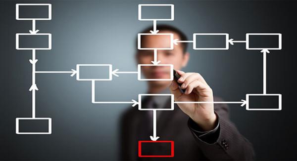 Framework Management