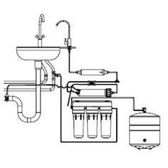 50 GPD Reverse Osmosis Unit