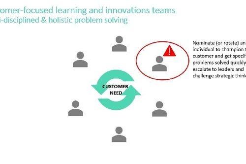 Encourage bottom-up innovation