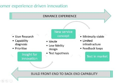 Encourage bottom-up innovation
