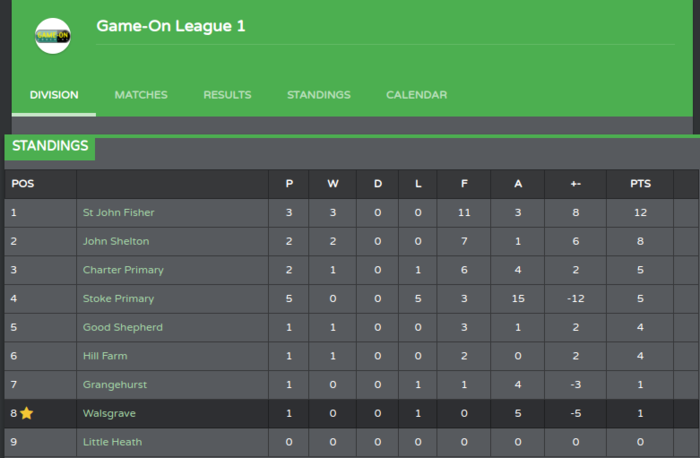 Inter school football league