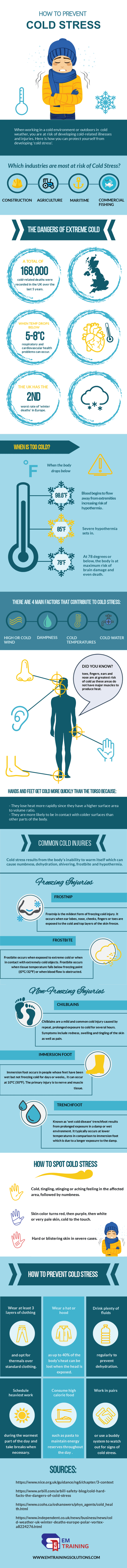How to Prevent Cold Stress