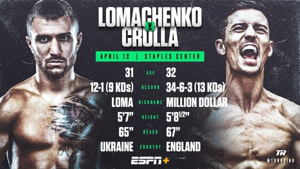 LA-CHENKO: Lomachenko Headlines Staples Center Card April 12 Against Anthony Crolla Exclusively on ESPN+