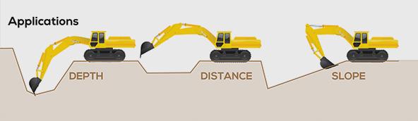 idig 2D machine guidance