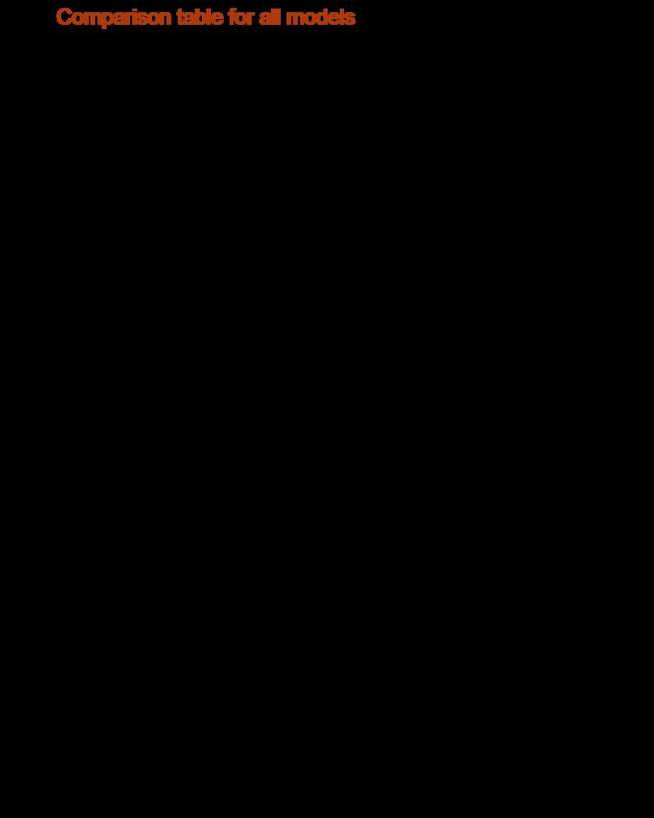 Simucube 2 Wheel Base