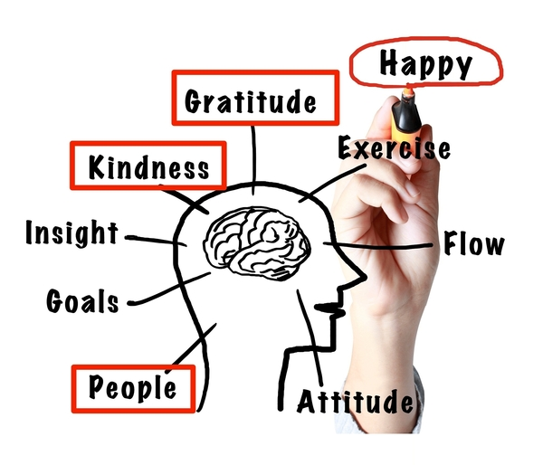 how to rewire your brain for happiness...