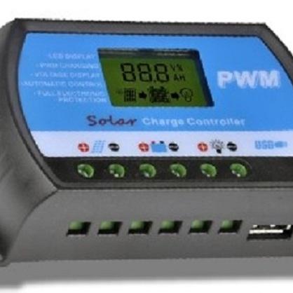 250W Solar Panel Kit