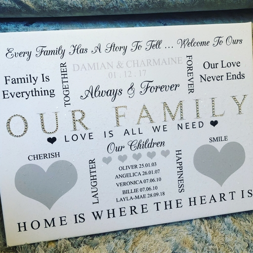 Glitter Canvas Personalised Family Word Art