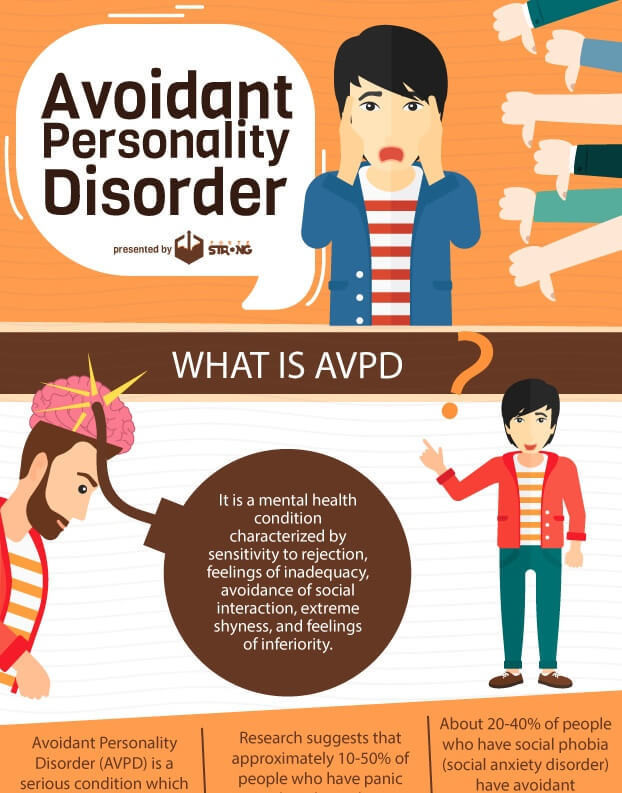 avoidant personality disorder | Andy Garland Therapies