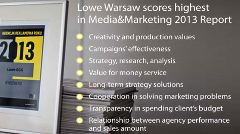 Lowe Warsaw scores highest in Media&Marketing 2013 Report