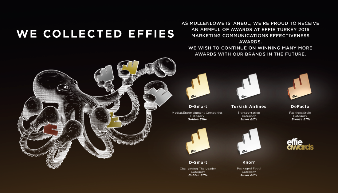 MullenLowe Istanbul collected Effies.