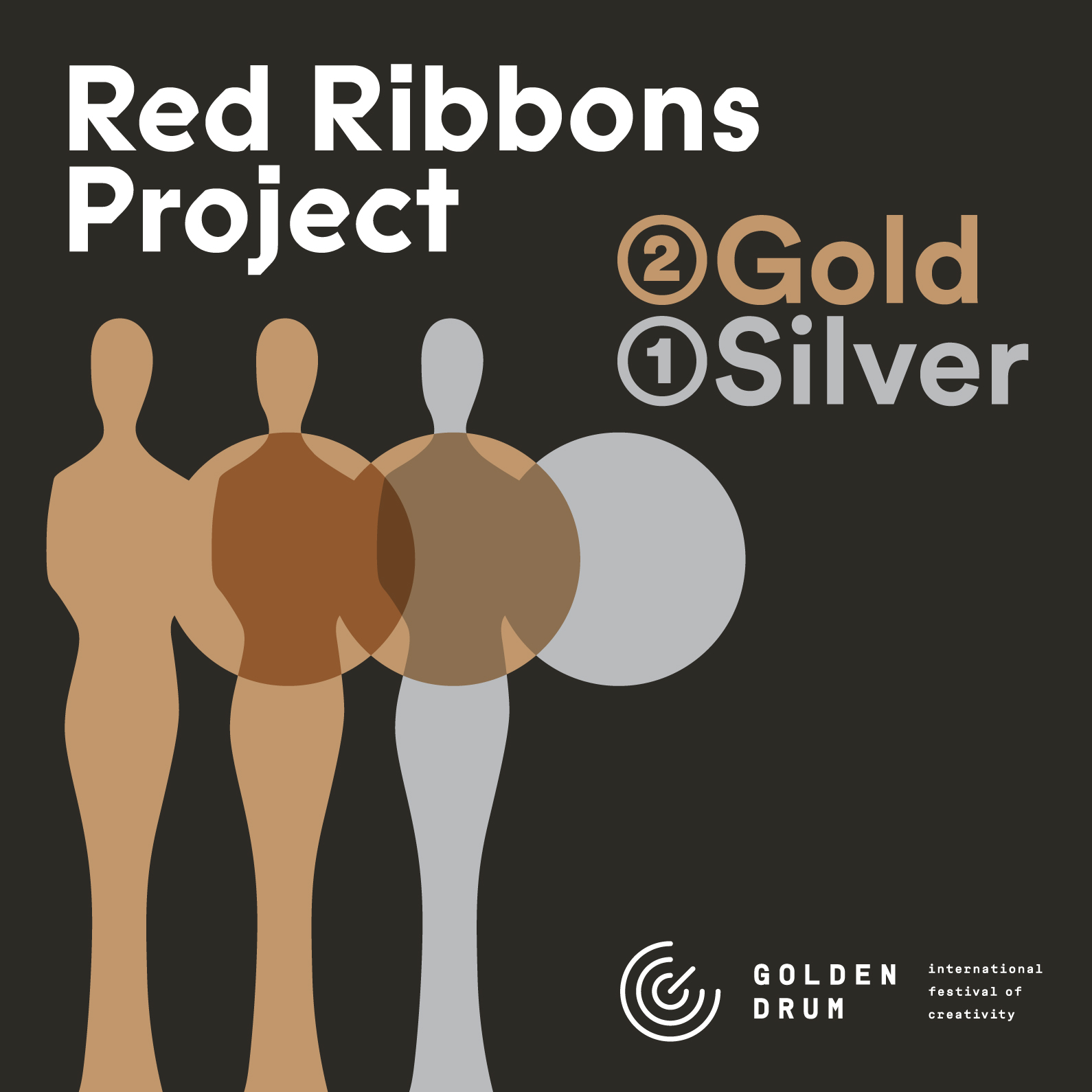 Mullenlowe Istanbul's Red Ribbons Project was honored with 2 Gold and   1 Silver Drum at the 2019 Golden Drum Awards.