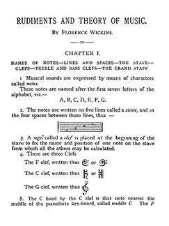 Florence Wickens: Rudiments And Theory Of Music Books |