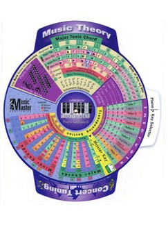 Music Master: The Guitar & Music Theory Wheel Chart  | Guitar, Piano, Keyboard