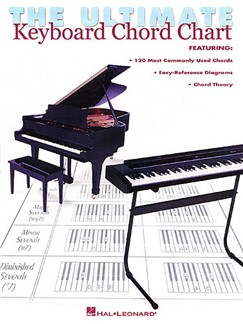The Ultimate Keyboard Chord Chart Books | Piano, Keyboard