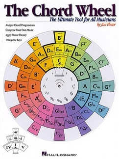 The Chord Wheel  | All Instruments
