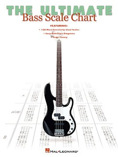 The Ultimate Bass Scale Chart  | Bass Guitar