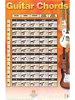 Guitar Chords Poster  | Guitar