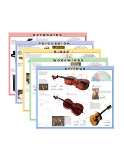 Instrument Family Posters And Instrument Outline Sheets  | Orchestra