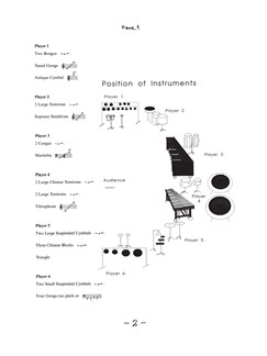Per Nørgård: Zigzag (Parts) Books | Percussion